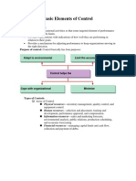 characteristics of an effective control system pdf