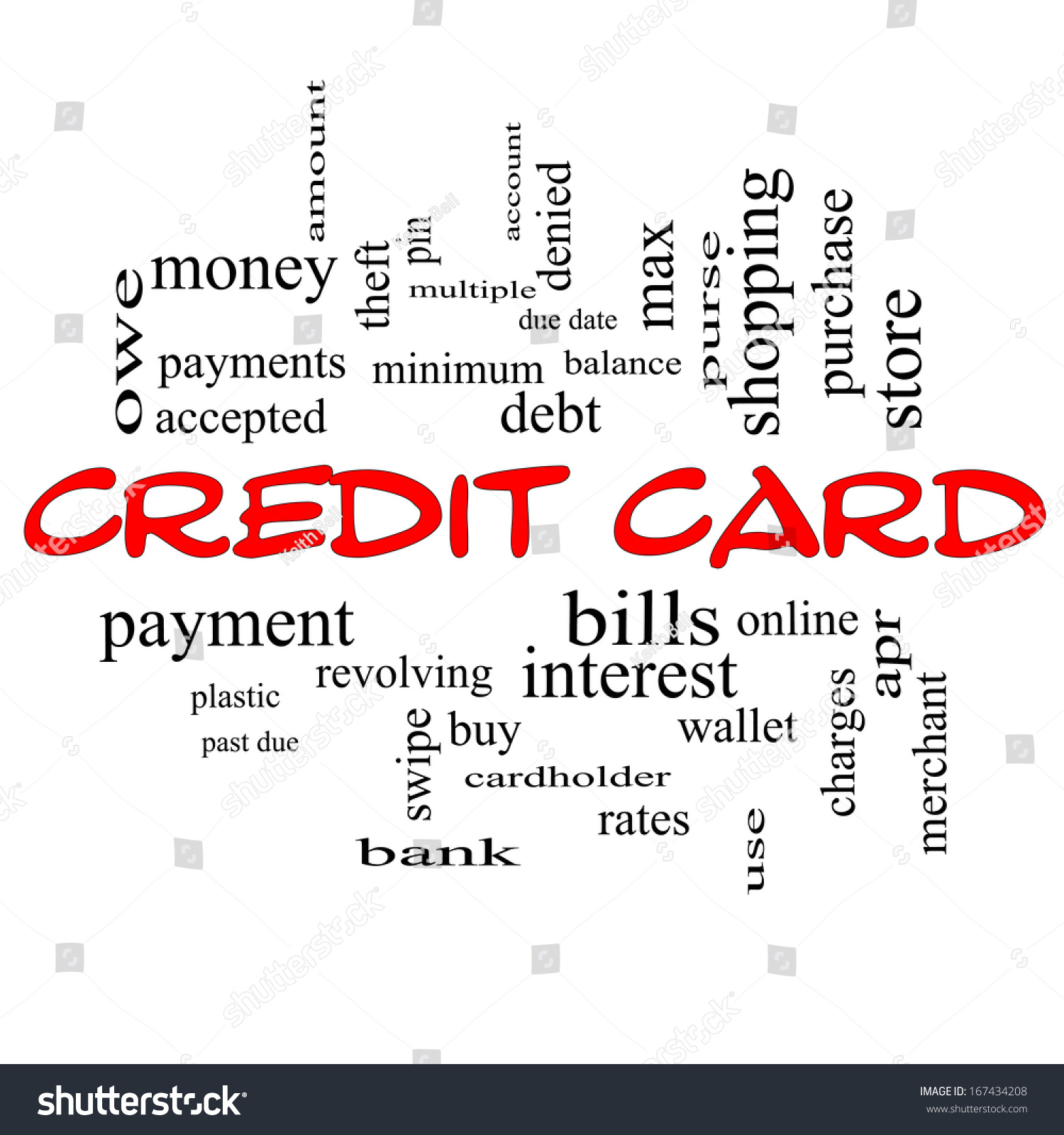 credit card terms 0 interest