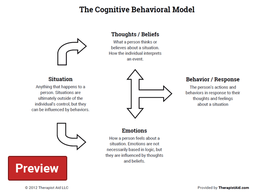 behavioral commitment theory by mowday pdf