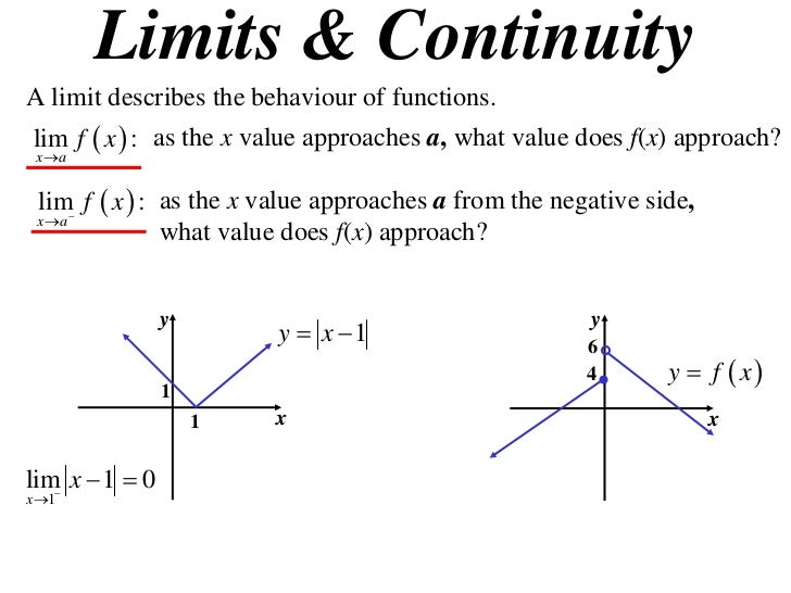 application of limits and continuity of transdental functions