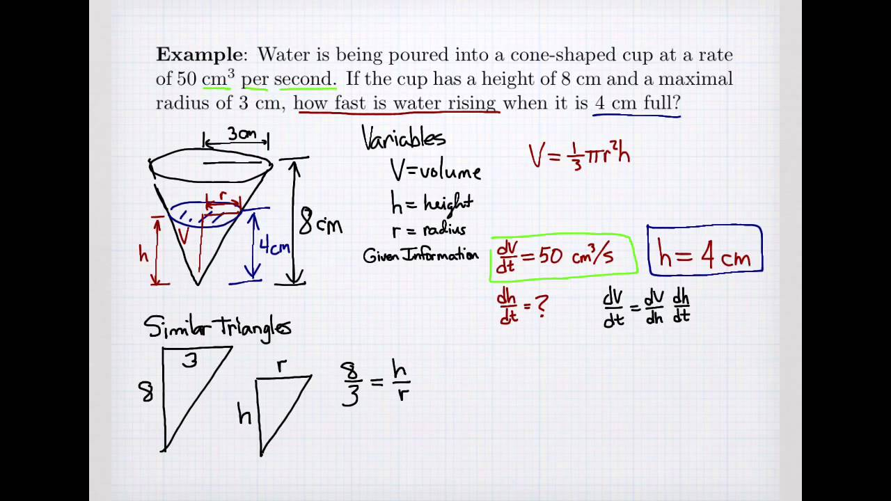 application of derivatives related rates cone problems