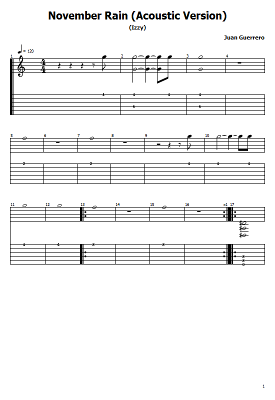 break the silence citipointe chords pdf