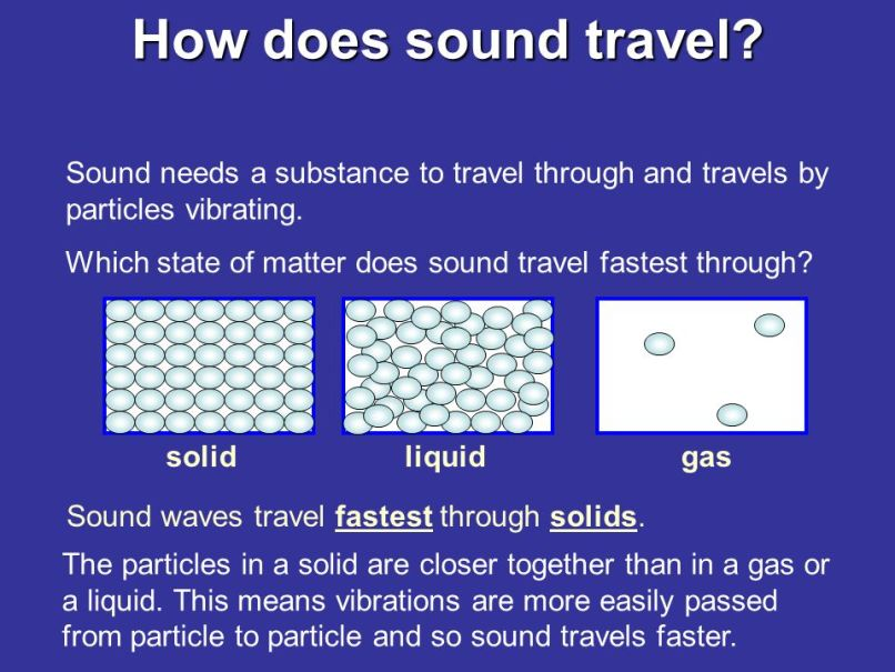 application of sound travelling through a solid