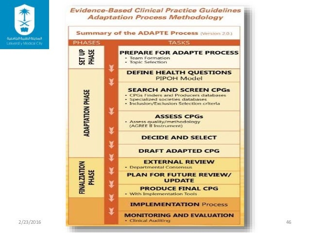 cpg guidelines for pneumonia 2016
