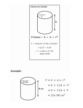 area of cylinder in terms of diameter
