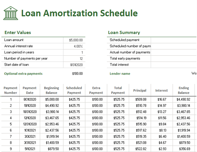 amortization schedule definition of terms