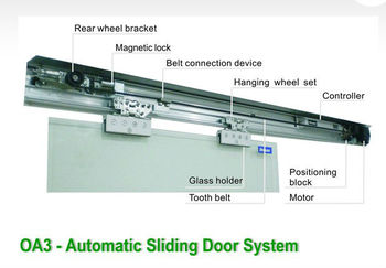 automatic door opening and closing system pdf