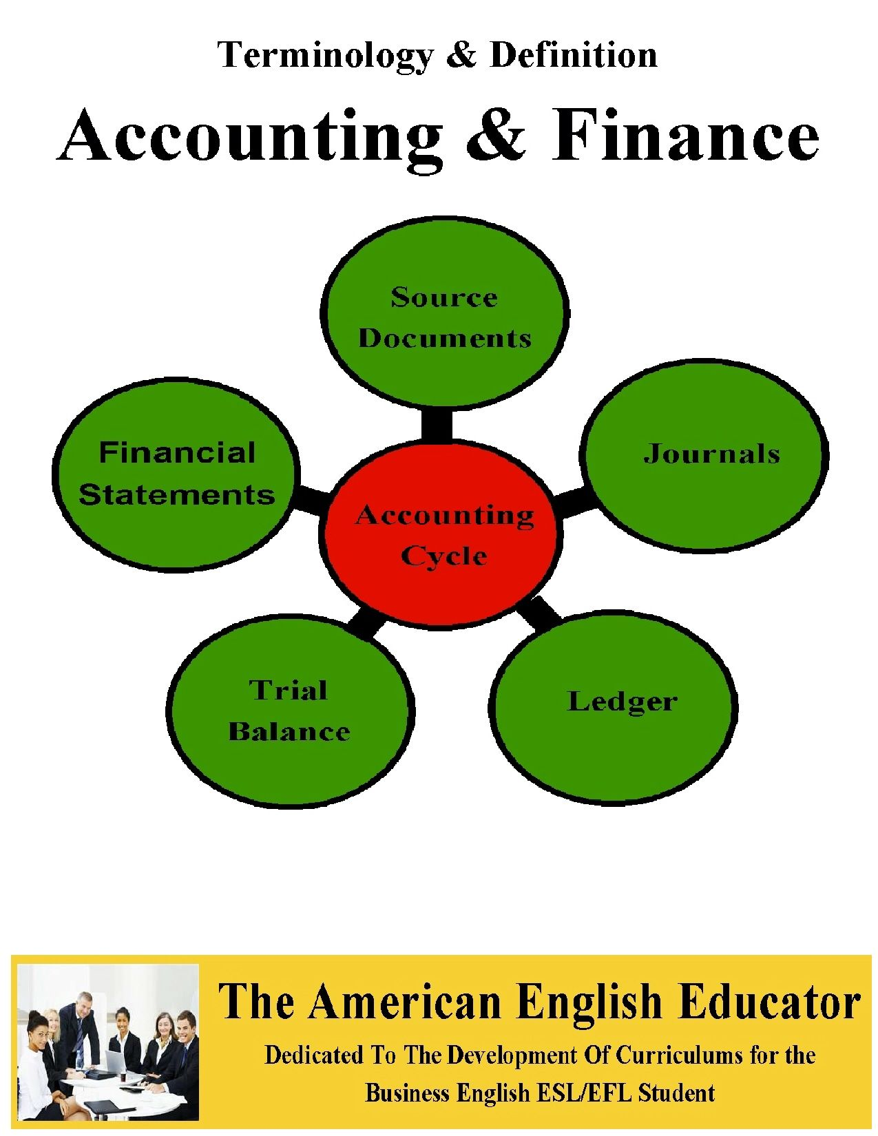 accounting terms used in business to business transactions