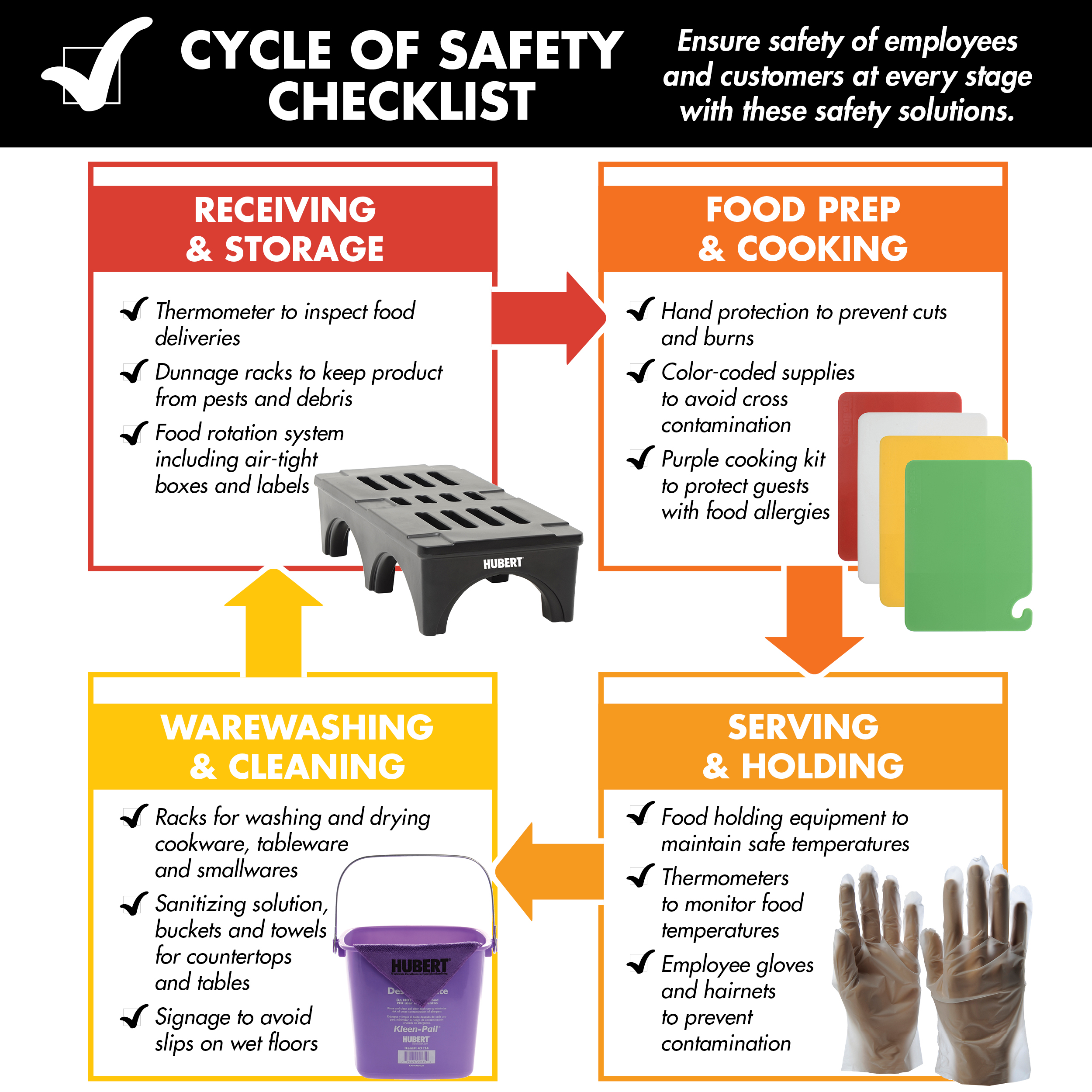 catering services serving food safety guidelines