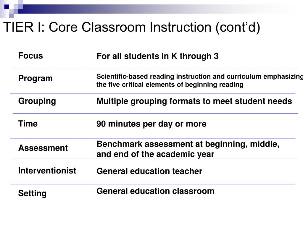 critical elements in beginning reading instruction