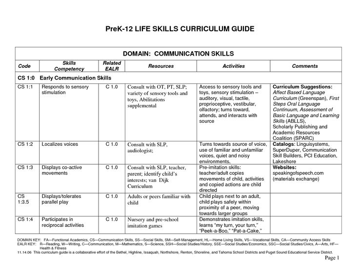 curriculum guide for purposive communication