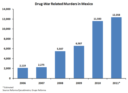 crime rate of marijuana in the new mexico pdf