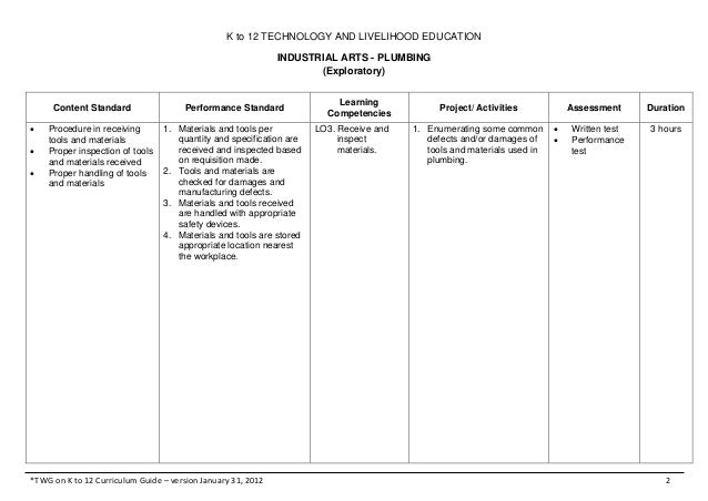 curriculum guide for tle exploratory